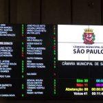 Aumento de vereadores em São Paulo: a política institucional versus a política das ruas