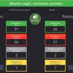Marchezan governa Porto Alegre?